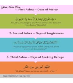Ramadan Kareem Prays for your family and friends